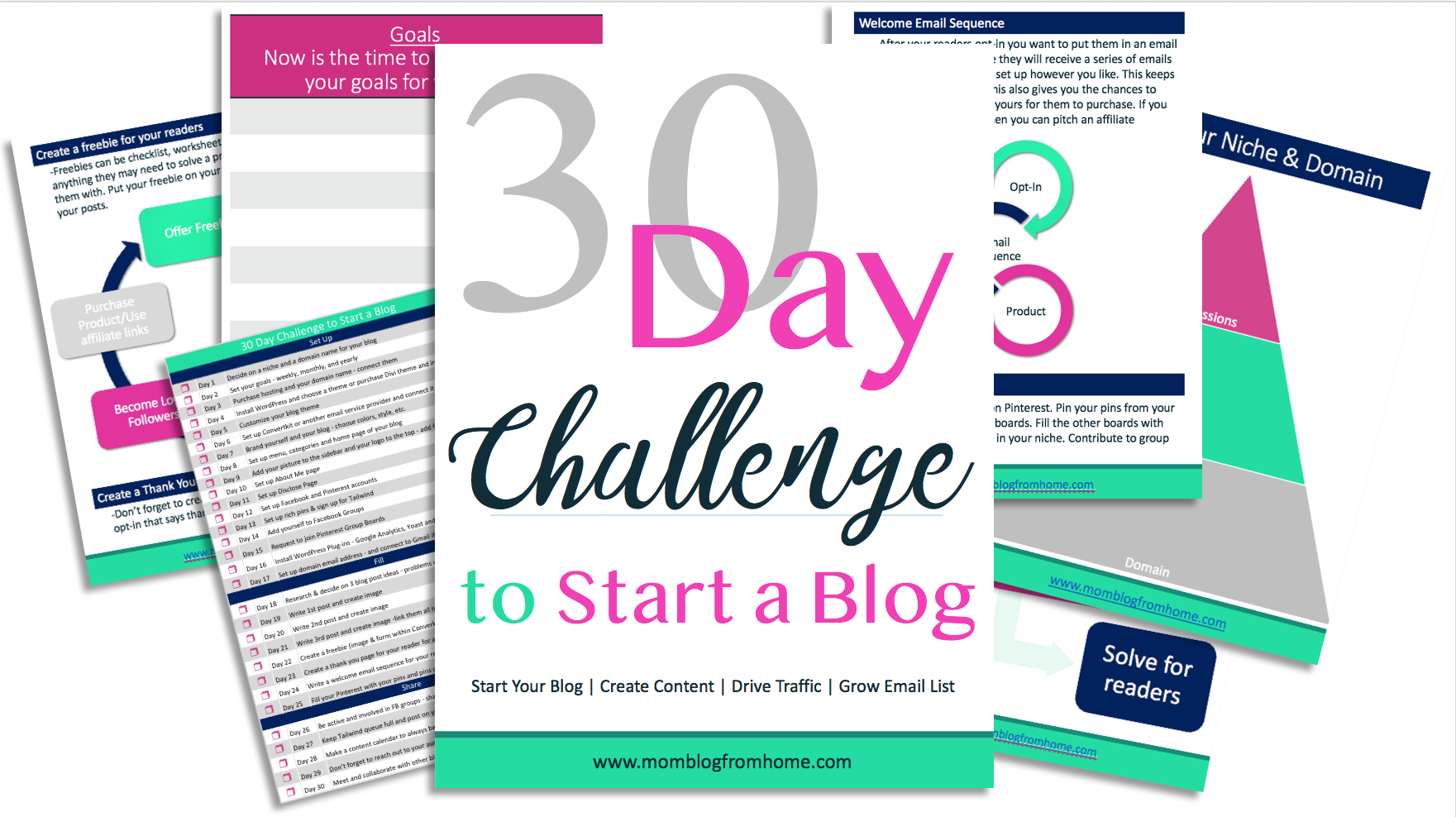 30-Day challenge - mom blog from home